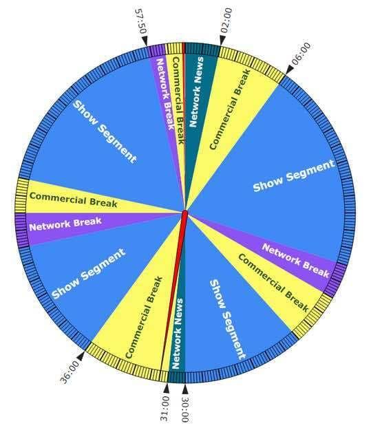 Broadcast Clock Explained Example Broadcast Clock