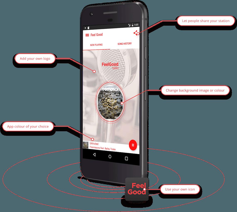 Start Internet Radio Station: Mobile apps