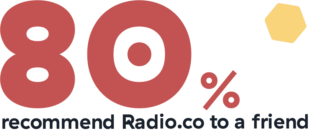 Radio Covid: 80% recommend Radio.co to a friend