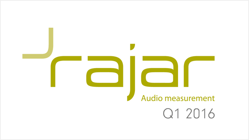 Rajar Q1 2016