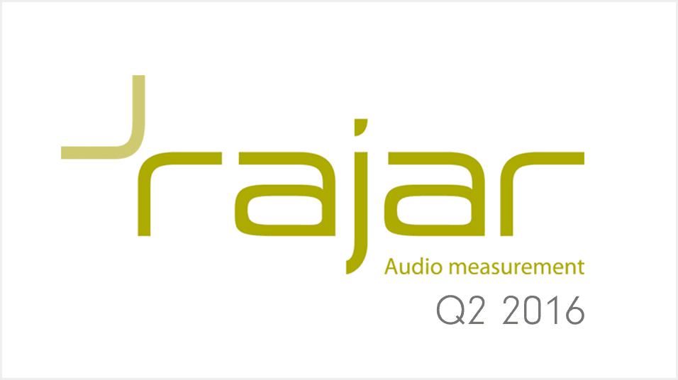 Rajar Q2 2016