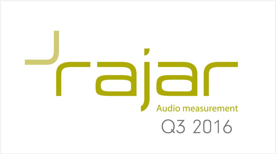 Rajar Q3 2016
