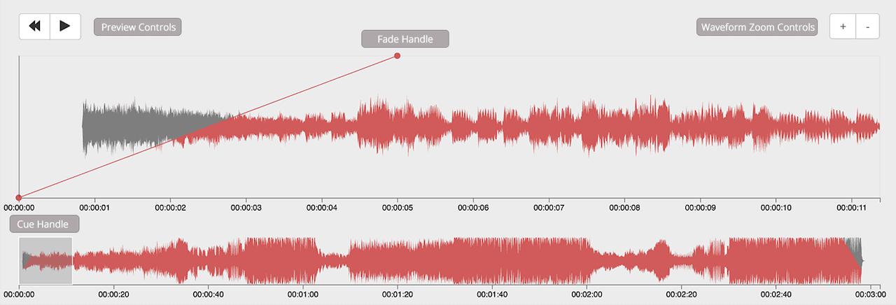 Customising track editor waveform